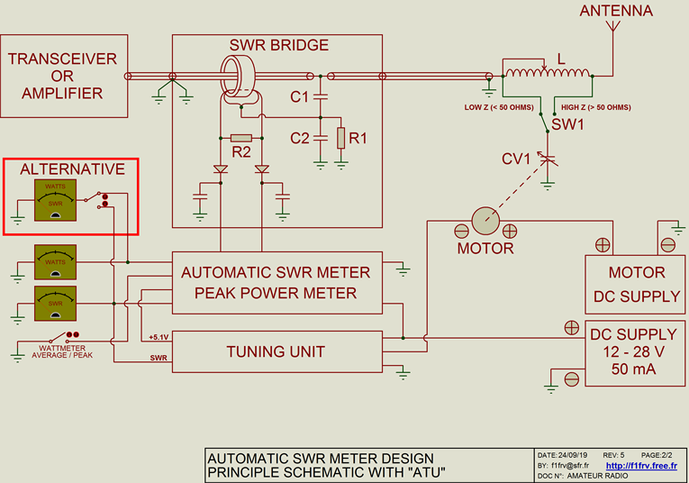 Automatic SWR meter and ATU