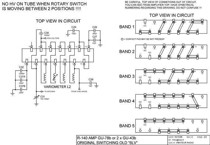 Replacement of GU43b by GU78b